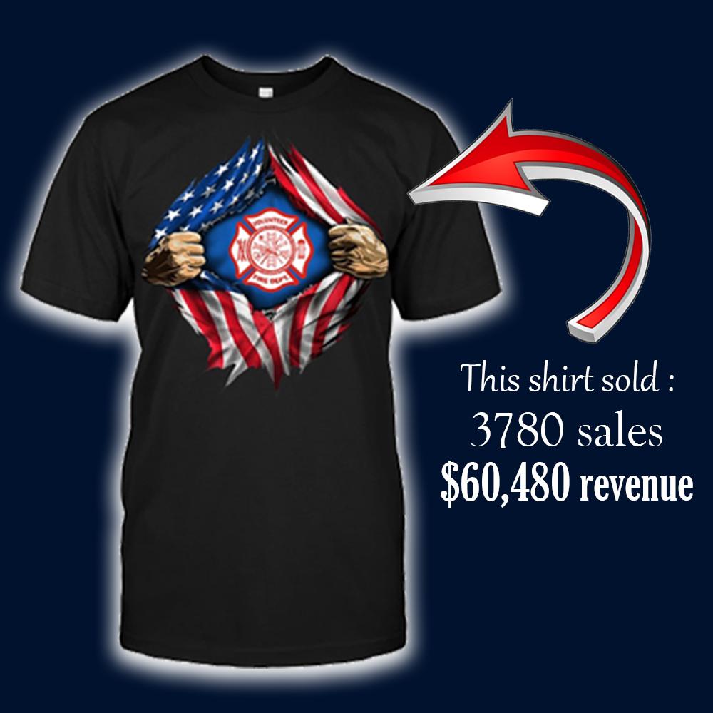 T-shirt mocup 2 for blog